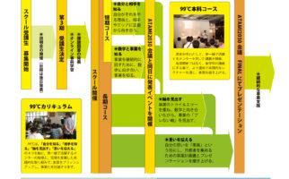 「【三期】99℃ Startup Program for Atami 2030」募集開始しました!